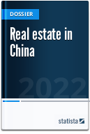 Real estate in China