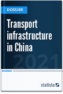 Transport infrastructure in China