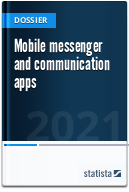 Mobile messenger apps