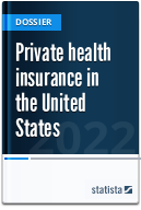 Private health insurance in the United States
