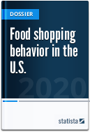 Food shopping behavior in the U.S.