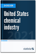 Chemical industry in the United States