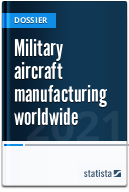 Military aircraft manufacturing worldwide