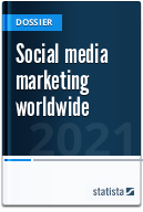 Social media marketing in the U.S.