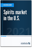 Spirits market in the U.S.