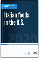 Italian foods in the United States