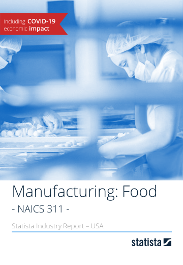 Manufacturing: Food in the U.S. 2020