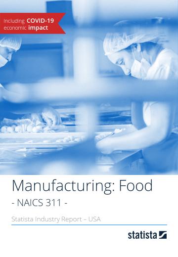 Statista Industry Report - NAICS Code 311