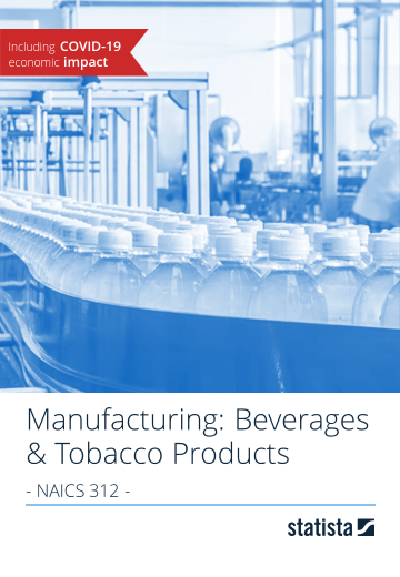 Manufacturing: Beverages in the U.S. 2018