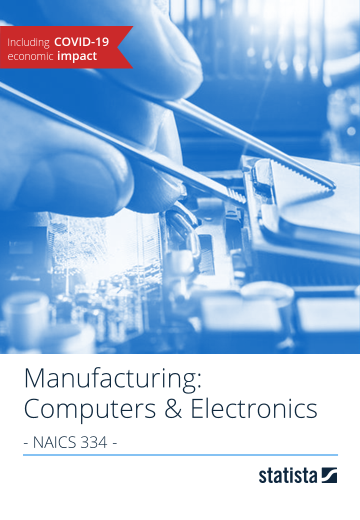 Manufacturing: Computers & Electronics in the U.S. 2020