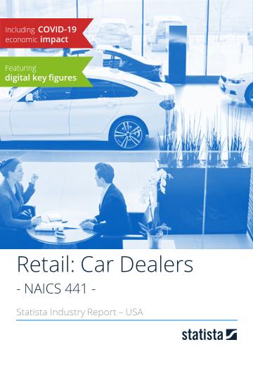 Retail: Car Dealers in the U.S. 2018