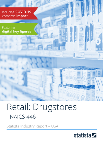 Retail: Drugstores in the U.S. 2020