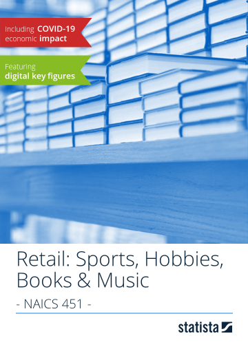 Retail: Sports, Hobbies, Books & Music in the U.S. 2017