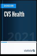 cvs health statistics facts statista