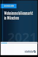 Wohnimmobilienmarkt in München