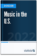 Music in the U.S.