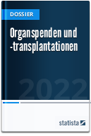 Organspenden und -transplantationen