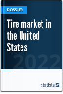 Tire market in the U.S.