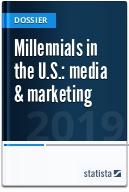 Millennials in the U.S.: Media & Marketing