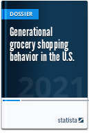 Millennials in the U.S.: Grocery shopping behavior