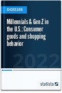 Millennials in the U.S.: Consumer goods and shopping behavior