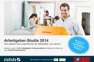 Arbeitgeber-Studie 2014