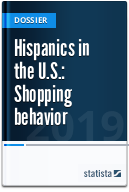 Hispanics in the U.S.: Shopping behavior