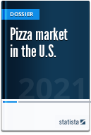 Pizza retail market in the U.S.