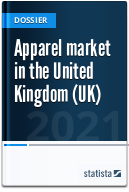 Apparel market in the United Kingdom (UK)