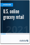 U.S. consumers: Online grocery shopping