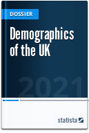 Demographics of the UK