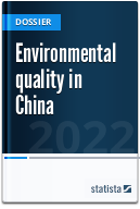 Quality of environment in China