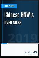 China - HNWIs abroad