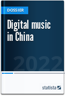 Digital music industry in China