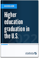 Higher education graduation in the U.S.