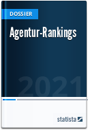 Agentur-Rankings
