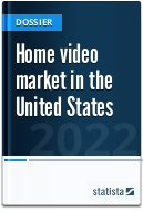 Home video market in the U.S.