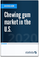 Chewing gum market in the U.S.