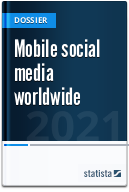 Mobile social media usage worldwide