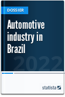 Automotive industry in Brazil