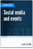 Social media and events