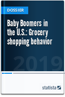 Baby Boomers in the U.S.: Grocery shopping behavior