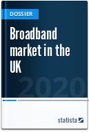 Broadband market in the UK
