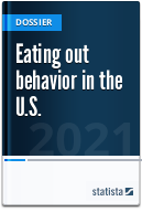 Eating out behavior in the U.S.