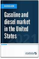 Gasoline market in the U.S.