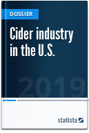 Cider industry in the U.S.