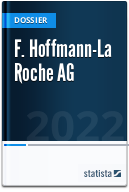 Roche AG