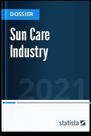 Sun Care Industry