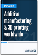 3D printing & additive manufacturing worldwide