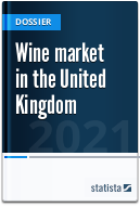 Wine market in the United Kingdom (UK)